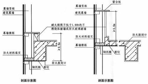 电路 电路图 电子 原理图 500_285